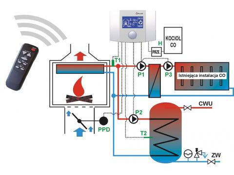 Подготовка и программирование автоматики системы отопления.