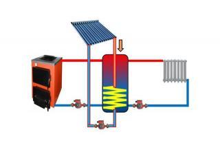 Интегрированное отопление