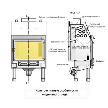 Panoramix Premium 10-34 kWt
