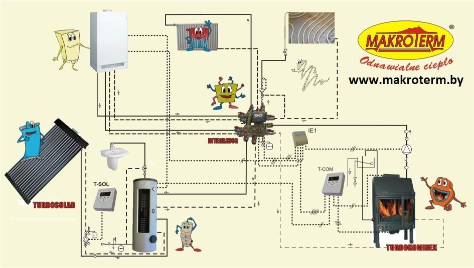 Схема интегрированного отопления