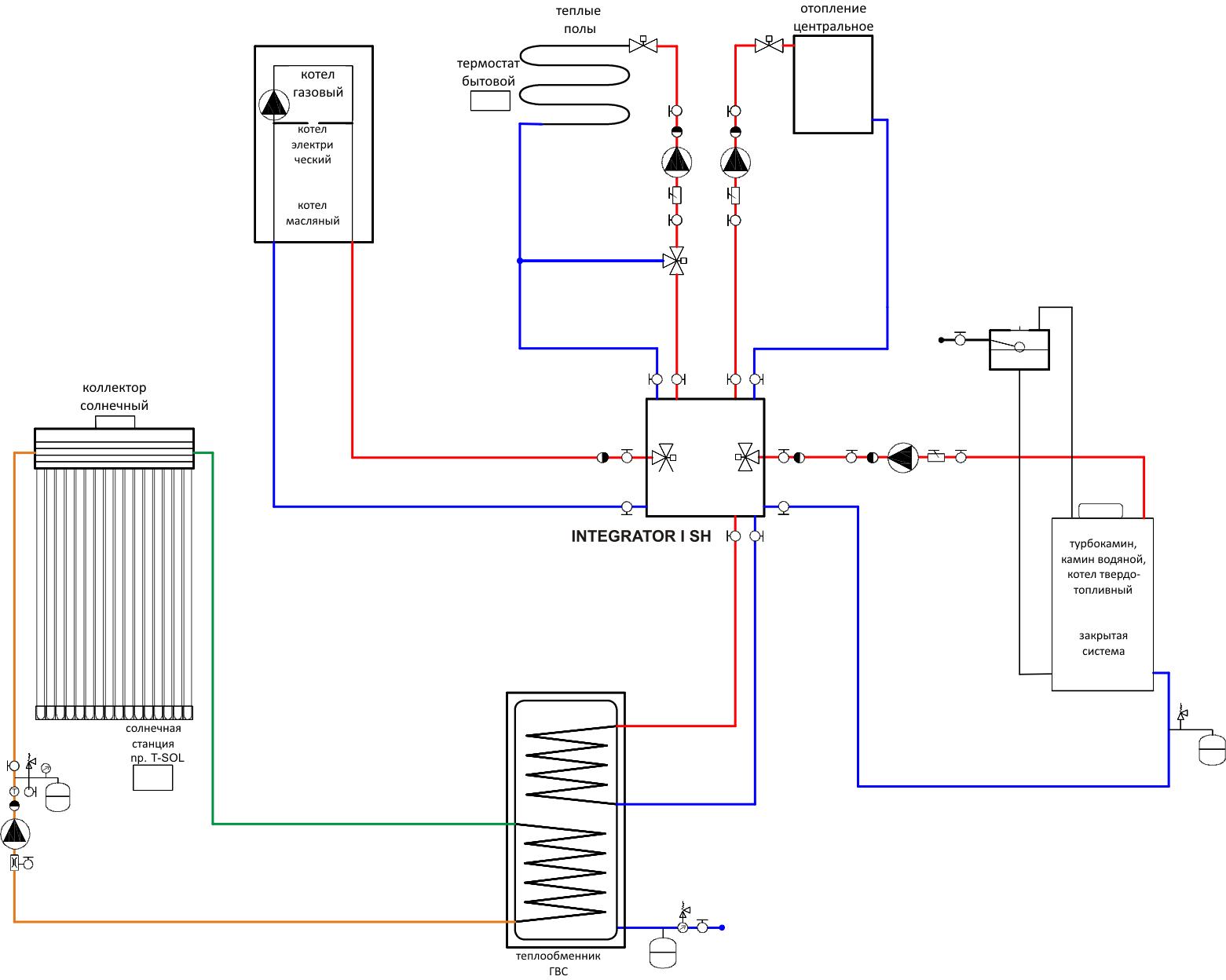 Принципиальная схема Интегратора I