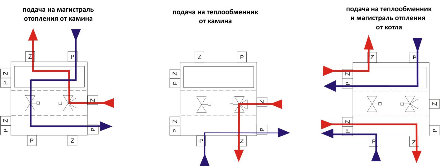 Схема работы Интегратора 2